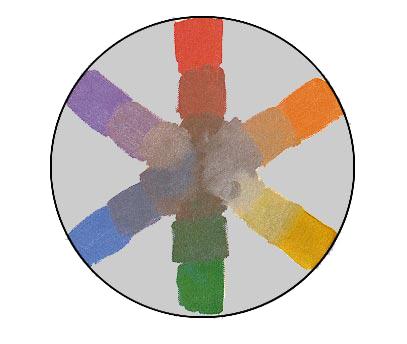 color mix wheel.jpg