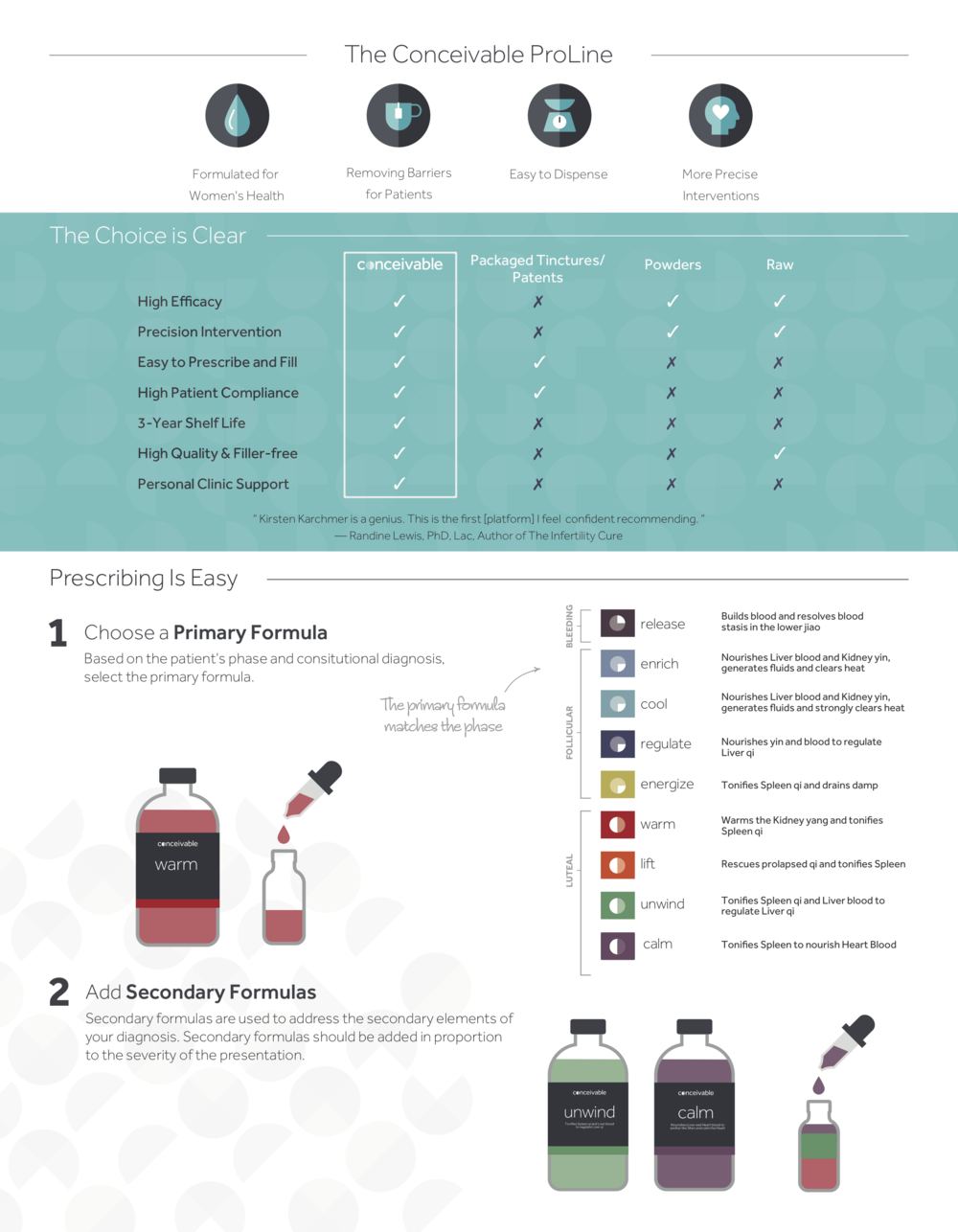 cnvl_tincture_infographic_20160420.png