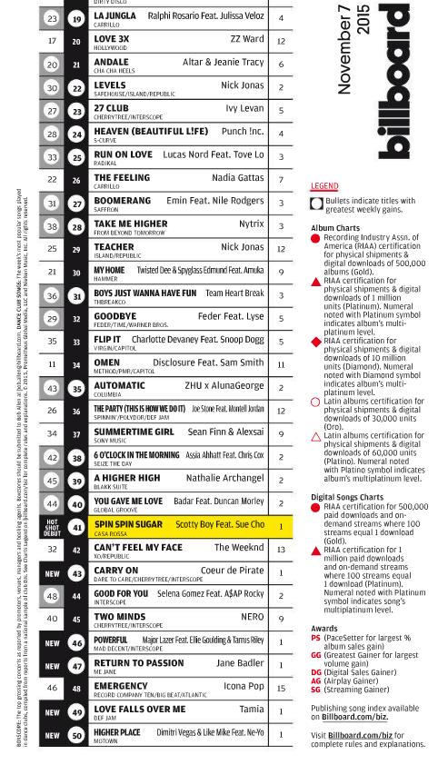 Biilboard top 40.png
