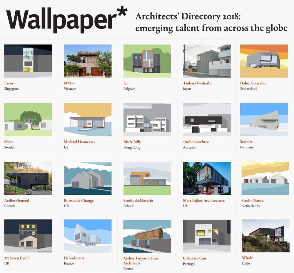 Wallpaper studioplusthree Platform House