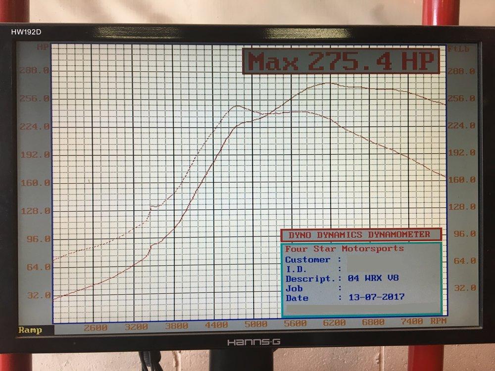 Dyno HP/Torque Graph