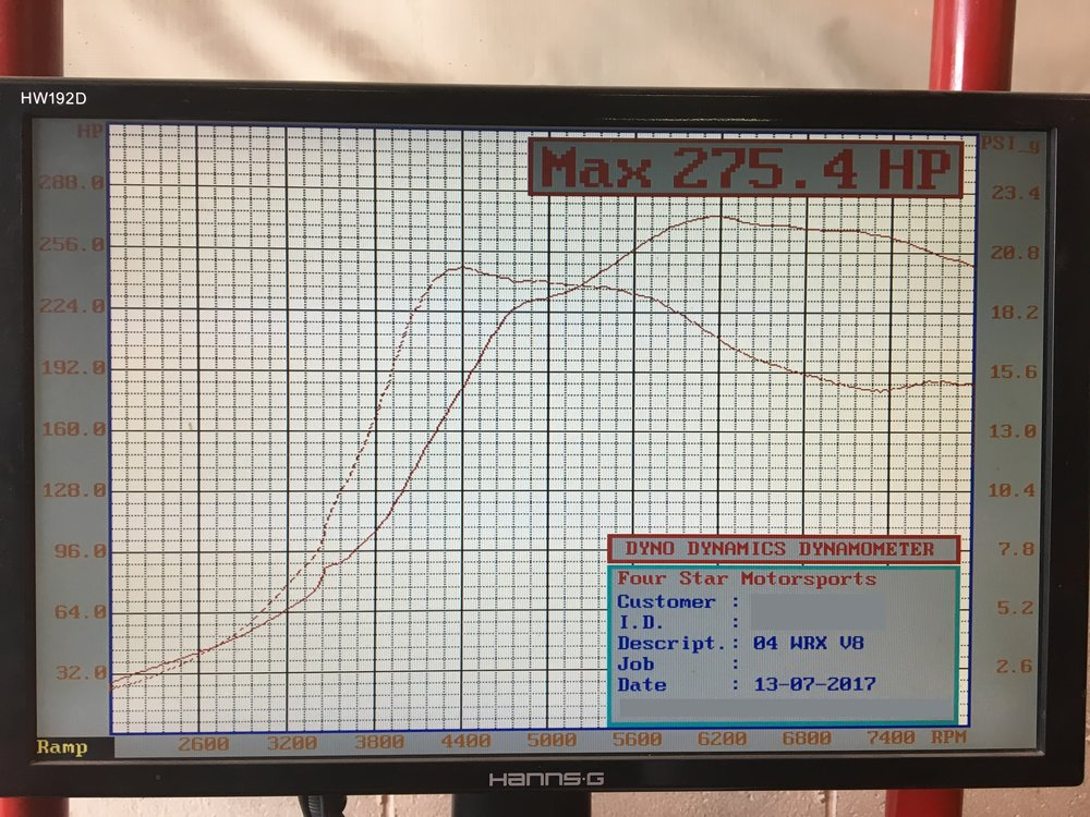 Dyno HP/PSI Graph