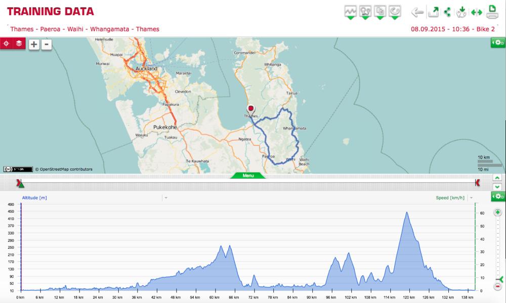 140 km Coromandel (Thames - Paeroa - Waihi - Whangamata - Thames)