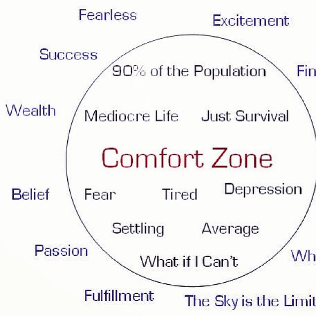 """Fuera de tu zona de """"Comfort"""", existe un mundo increíble de posibilidades de ser aun mas feliz… Fácil? No es… Pero descubrirlo y lograrlo solo depende de ti!!! 😎 #ofcourseyoucan"""