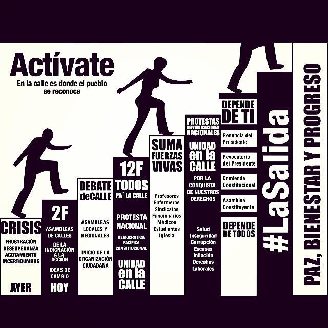 Todavía hay un camino que recorrer… Pero si nos detenemos ahora… Nunca llegaremos… #soyvenezolano #venezuelatequierolibre #venezurlacomoteextrano #lasalida #llegolahora #2f #12f #13f #13fvnzlaenlacallenicolaspalconotevas