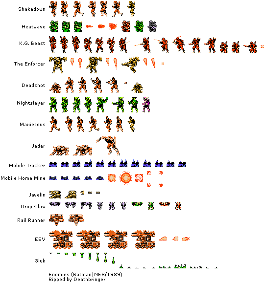 A sprite rip of most of the common enemies in the game. Found at www.spriters-resource.com