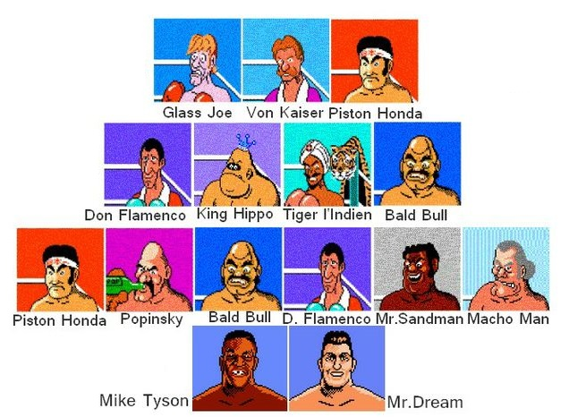Top row: Minor Circuit. 2nd row: Major Circuit. Third: World Circuit. Bottom: the champ, depending on which version you have. the 1990 version was released after Tyson's loss to Buster Douglas, so Nintendo decided a fictional champion was more appropriate.