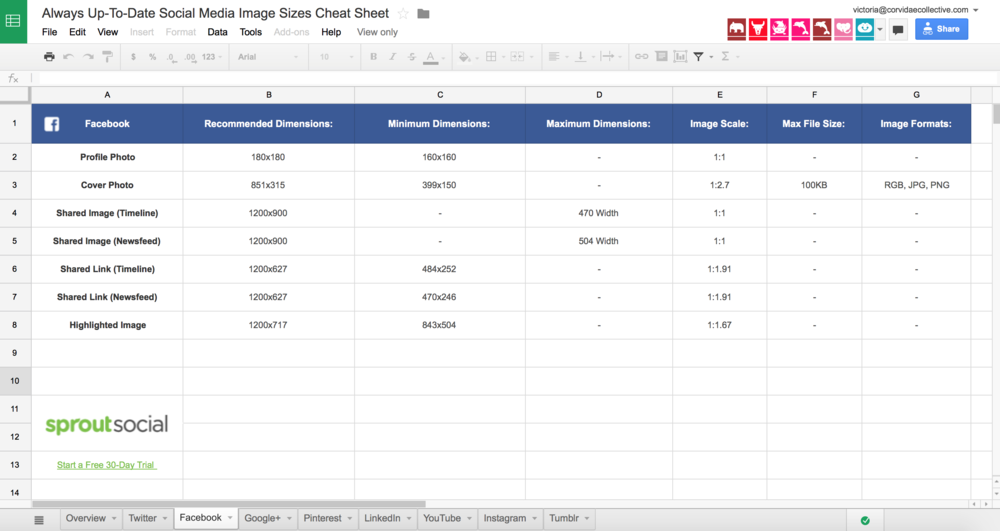 Sprout's Google Doc with always up-to-date  social media image size information .
