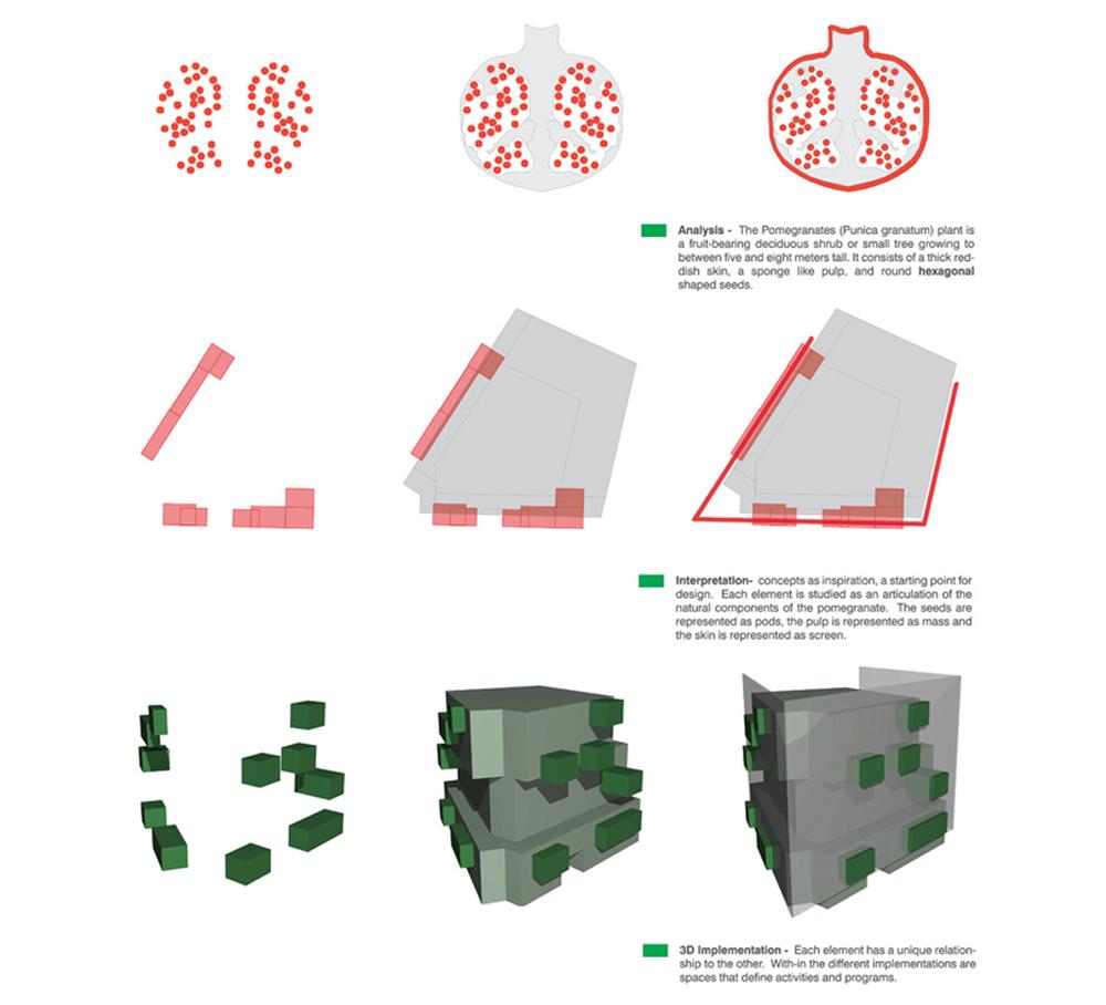 Benetton_diagrams.jpg