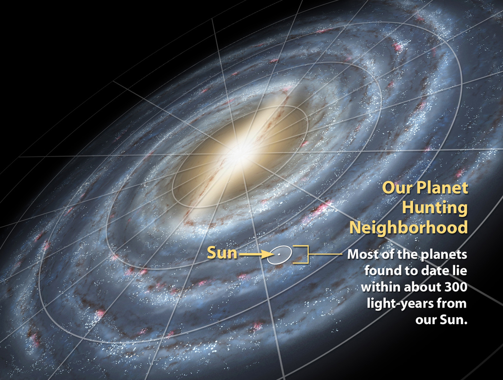 Planet_Discovery_Neighbourhood_in_Milky_Way_Galaxy.jpeg