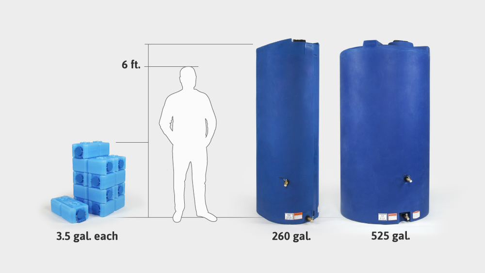 Learn more about our company and water tanks ? & Sure Water u2014 About Our Tanks