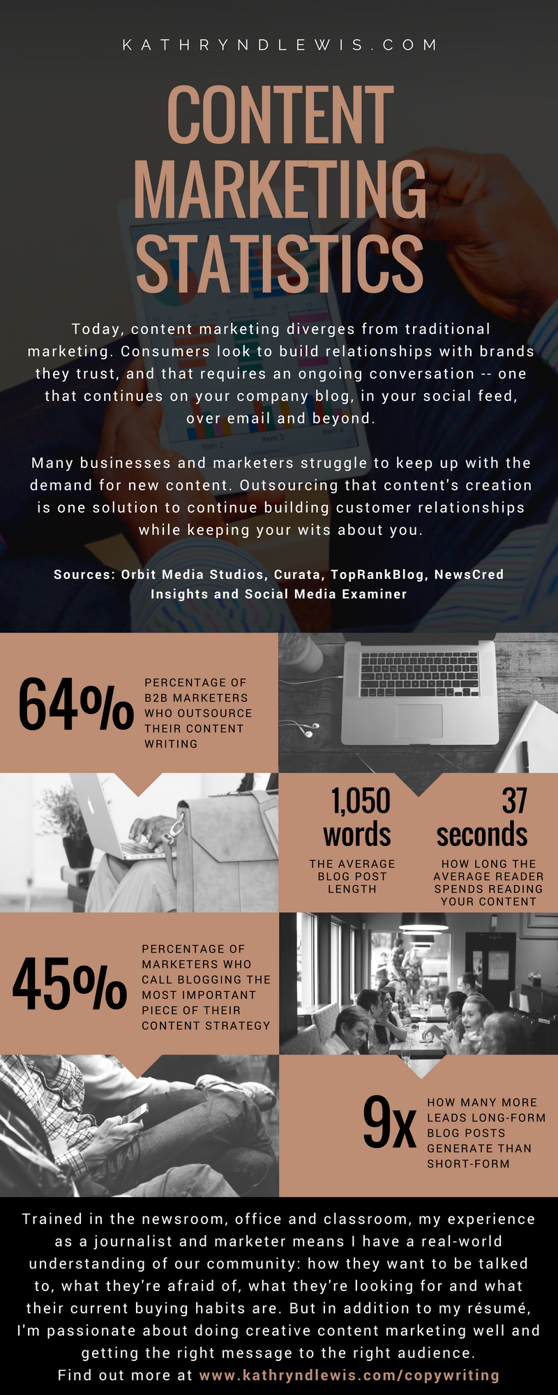 Content marketing statistics from kathryndlewis.com