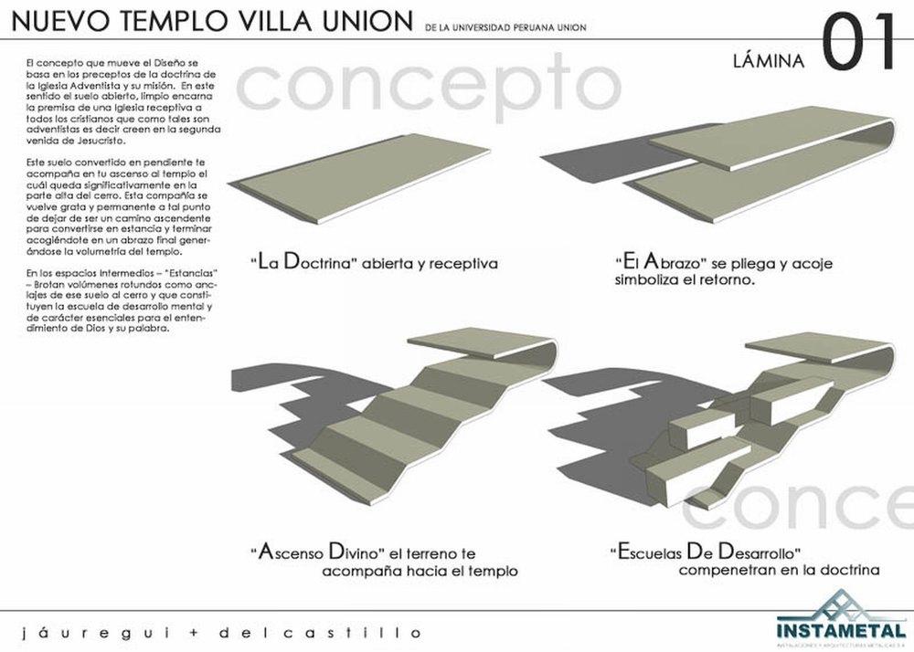 Templo Adventista UPEU - Diego del Castillo (13).jpg