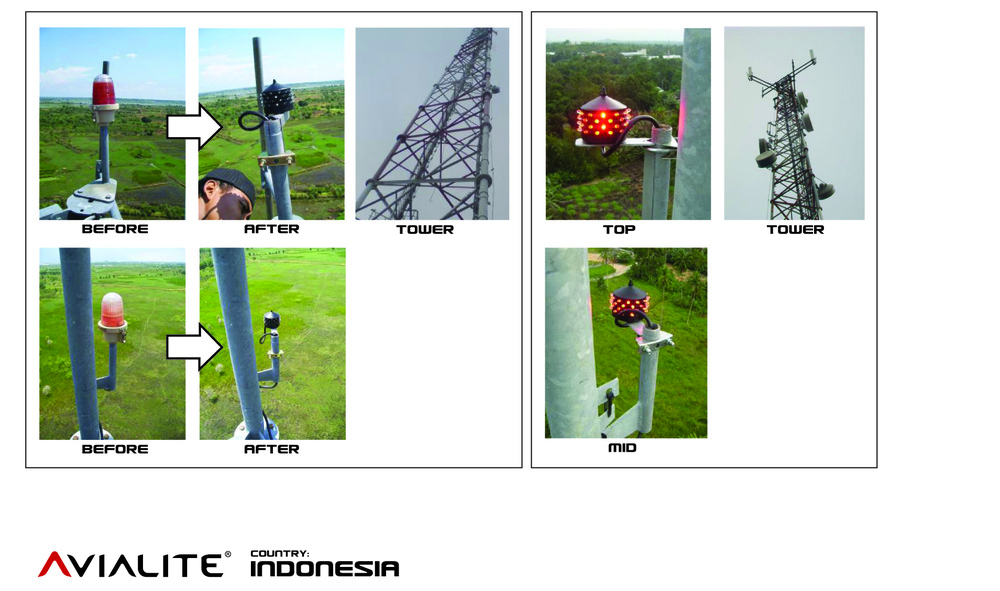Before & After installation, Indonesia