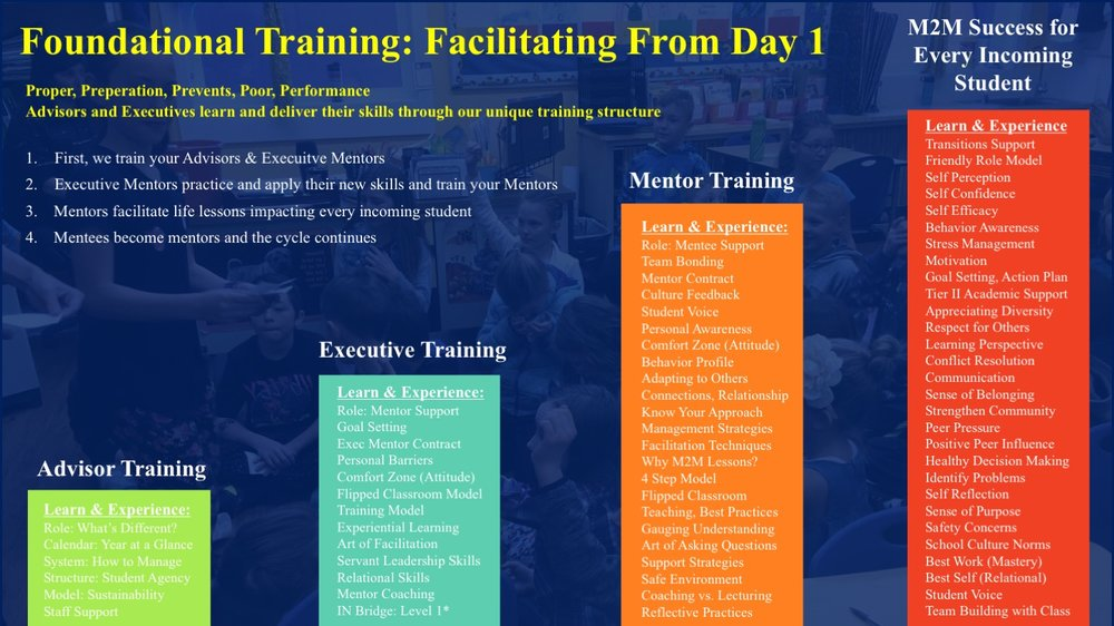 Foundational Training 2 Graphic.jpg