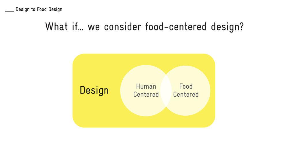 food futures video slide.017.jpeg