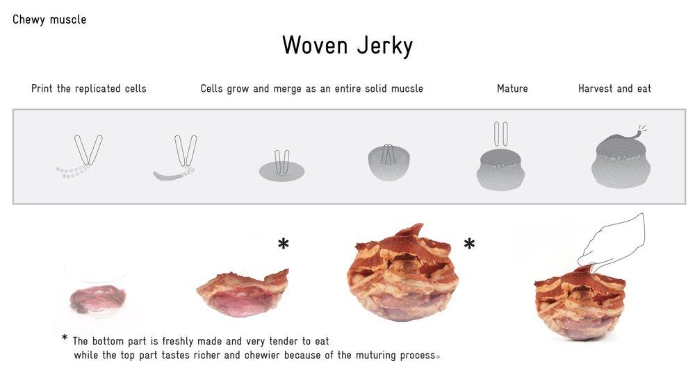 food futures video slide 2.077.jpeg