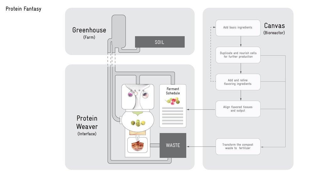food futures video slide 2.041.jpeg
