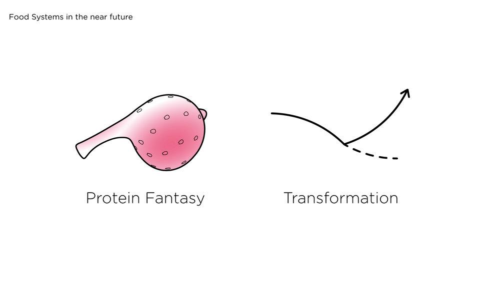 food futures slide 0507 v2.013.jpeg