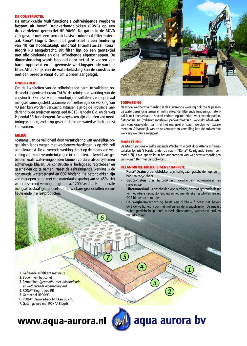 pagina 2 van de flyer