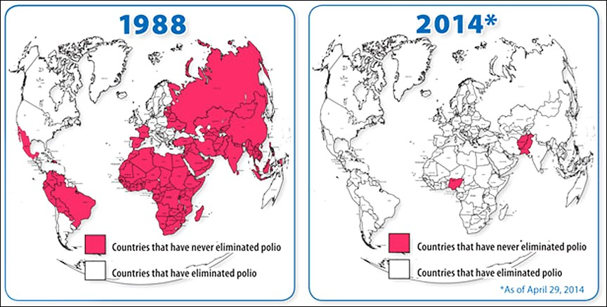 Map of the world comparing countries with polio cases in 1988 and 2014. Centers for Disease Control and Prevention, CDC (2014).