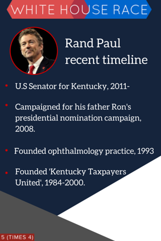 rand paul biography timeline