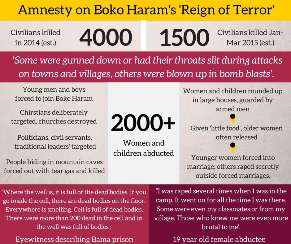 boko haram reign of terror