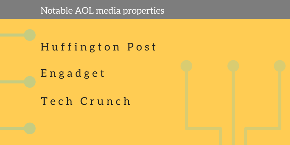 aol media properties