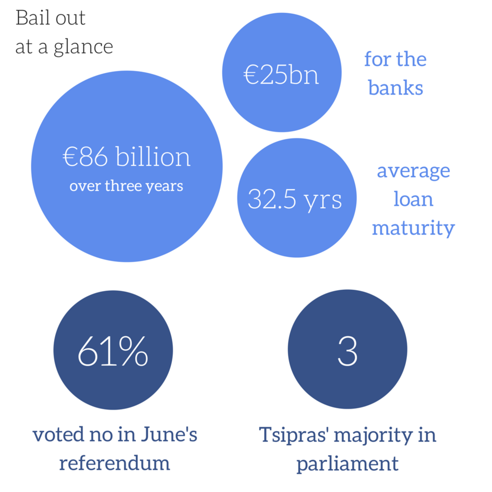 greece in 2015 at a glance