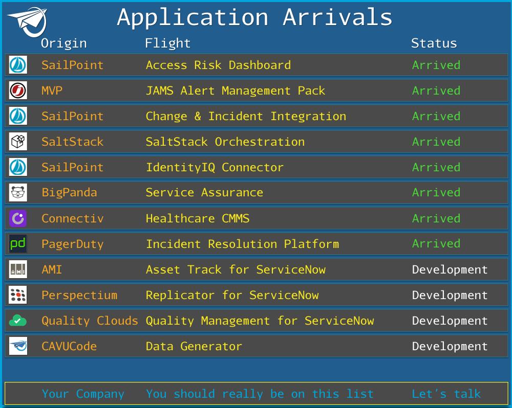 ServiceNow certified Fuji applications SailPoint security MVP JAMS job scheduler BigPanda SaltStack AMI PagerDuty
