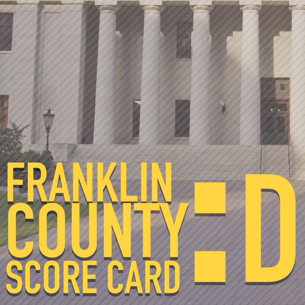 Franklin Scorecard_625.png