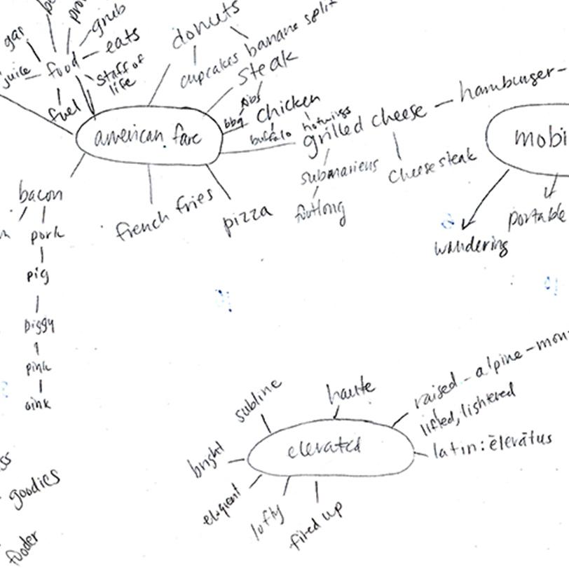 CaseStudy-Gourmade-Brainstorm.jpg