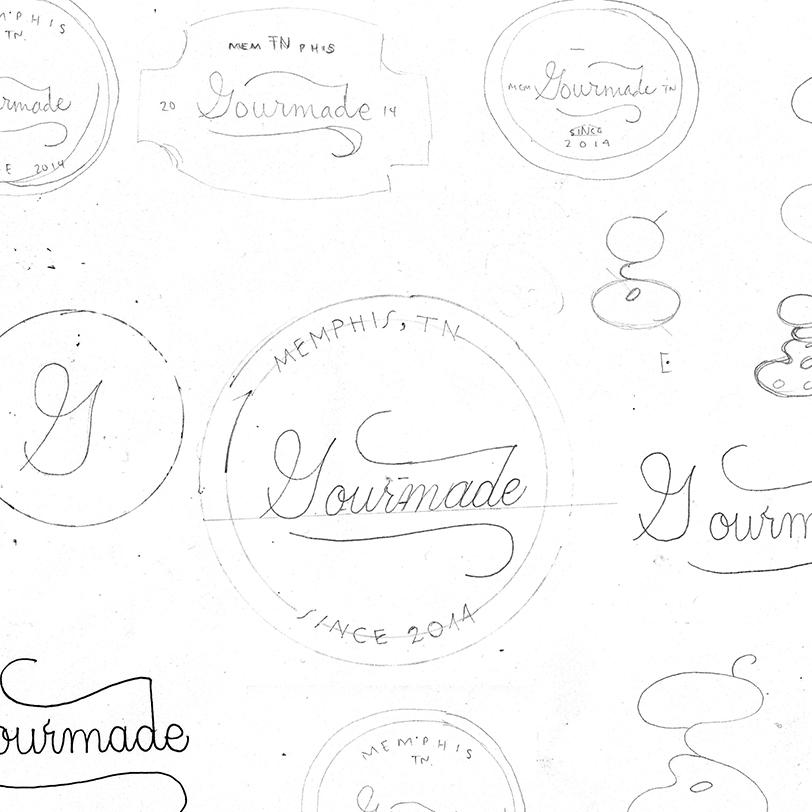 CaseStudy-Gourmade-Brainstorm-4.jpg