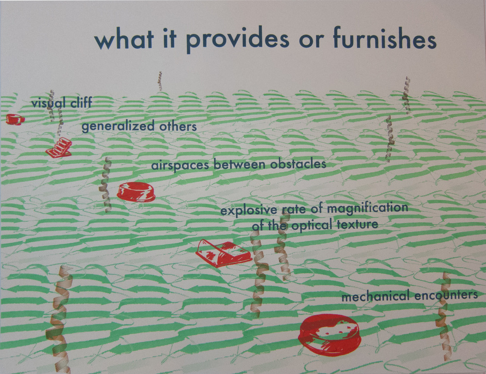 What it Provides or Furnishes