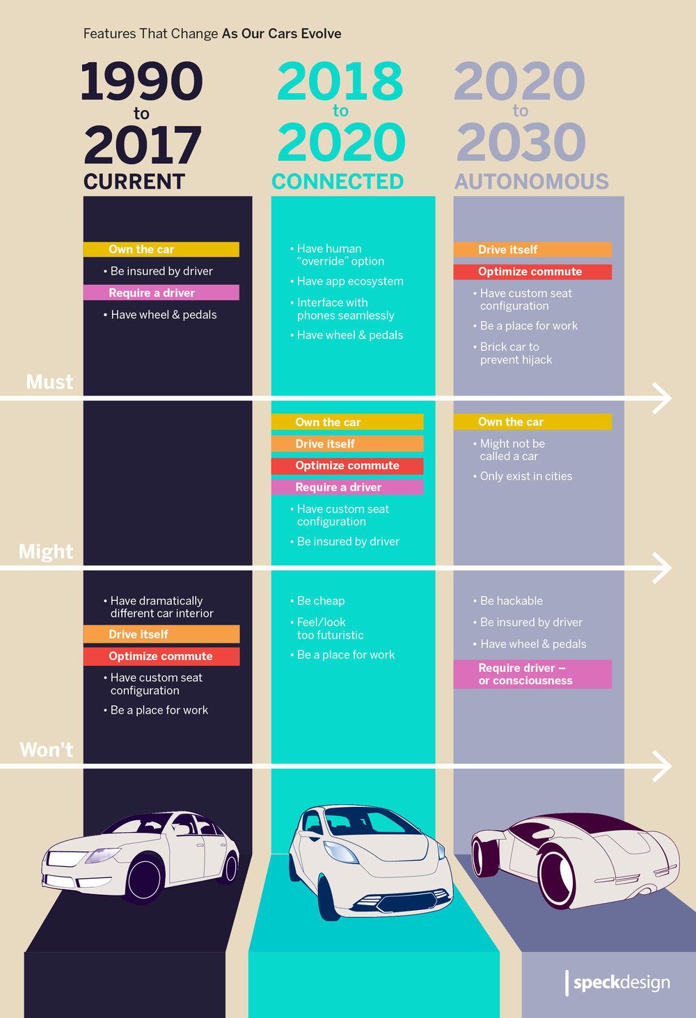 AutomotiveGraphic2-04.jpg