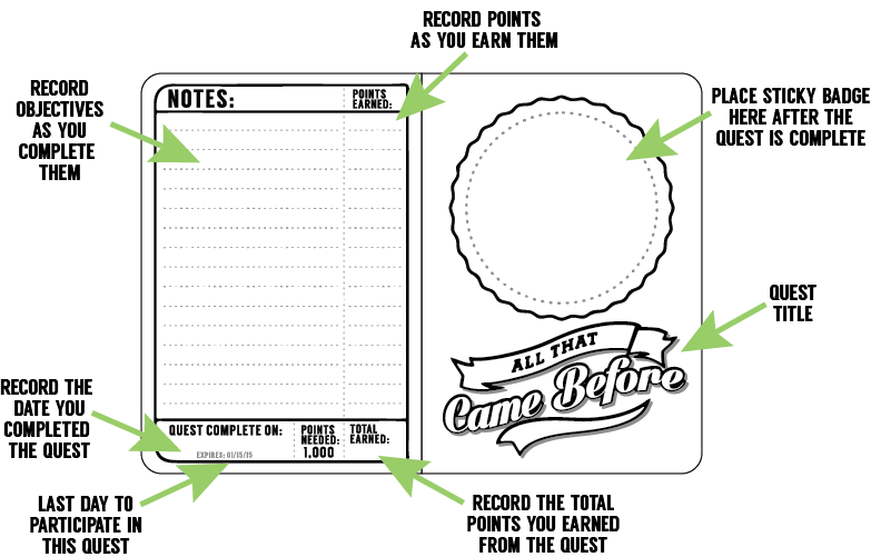 The first page for the 2015 badge book! Place your badge in the dotted circle once you've completed the All That Came Before quest.
