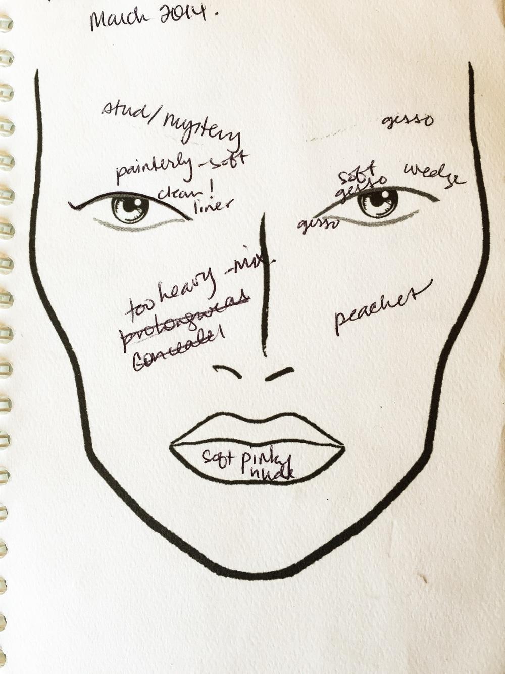 Bridal face chart
