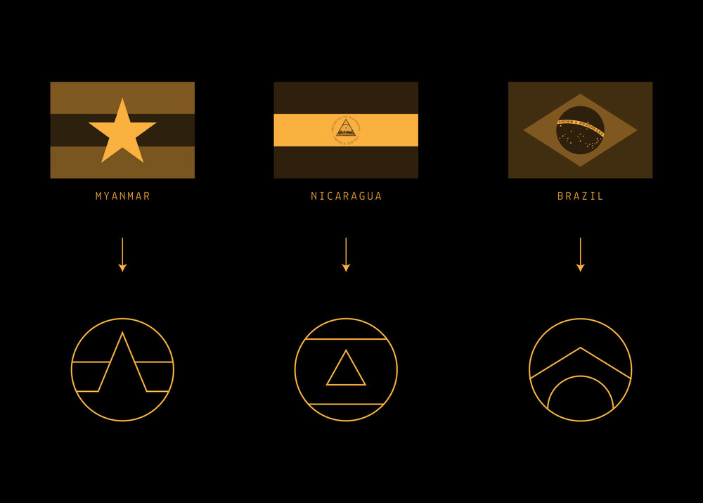 - A typographic treatment with shifting planes was developed inspired by impossible shapes.The icons for each coffee origins were created using elements from the corresponding country flags.