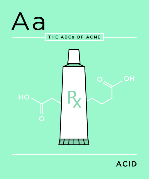 ABCs-of-Acne-01-acid.jpg
