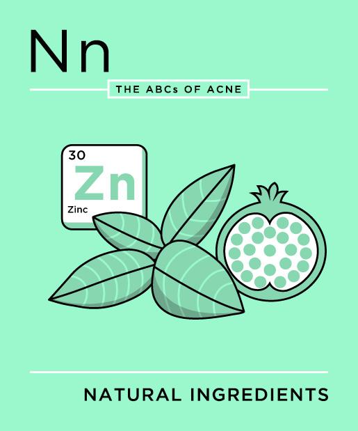ABCs-of-Acne-14-natural-ingredients.jpg