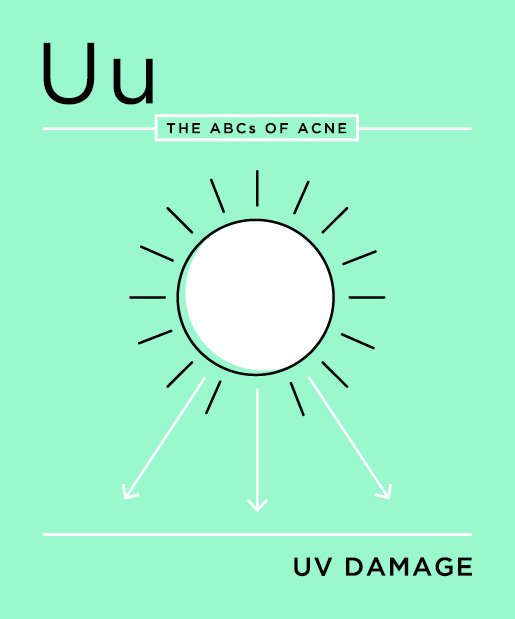 ABCs-of-Acne-21-uv-damage.jpg