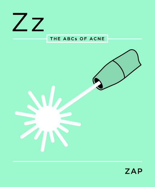 ABCs-of-Acne-26-zap.jpg