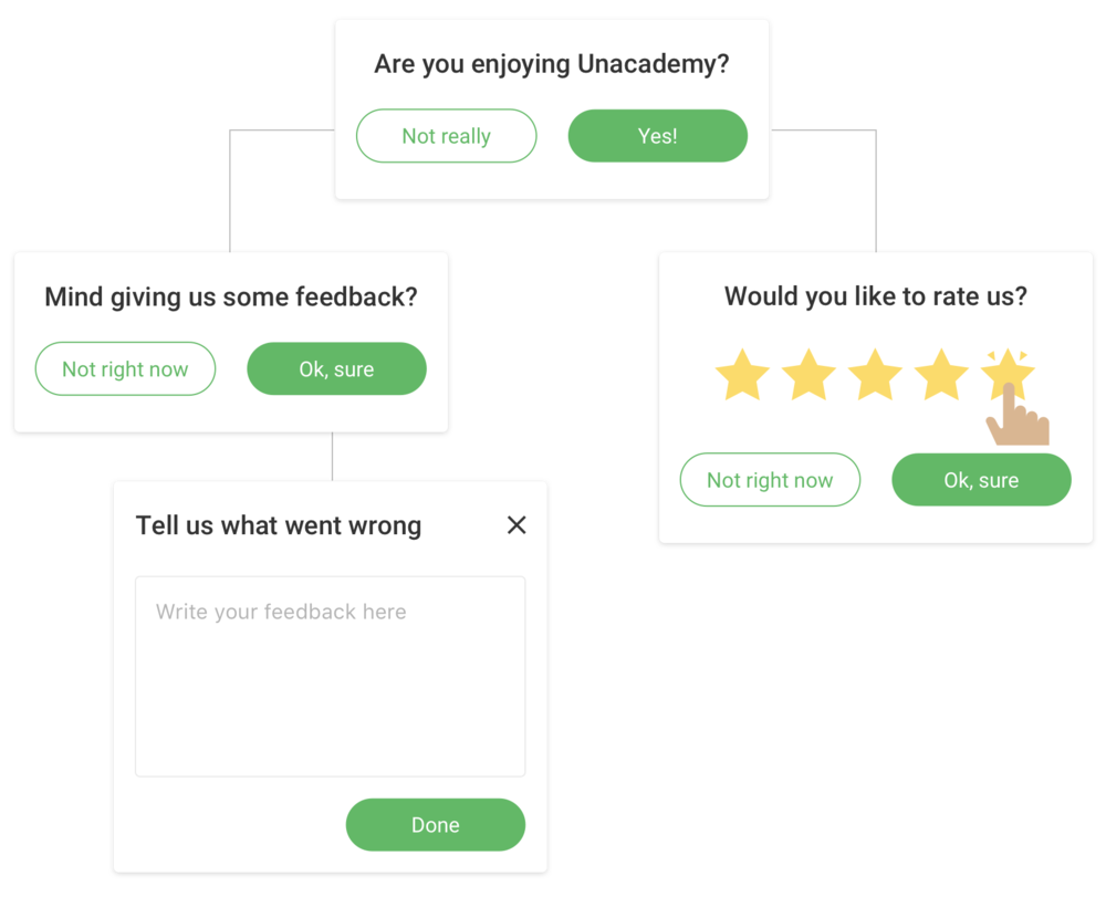Feedback / rating cards for Unacademy