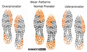 Image courtesy of RunnersWorld.com