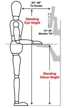 Stand Up Desk Keyboard Height Adjustable Height Desks