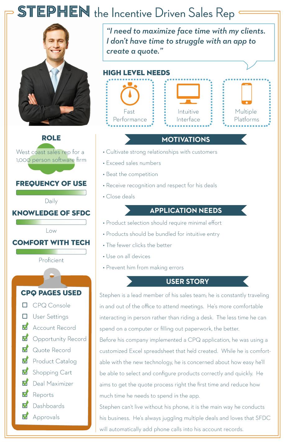 CPQ-Persona-Profiles-v3.png