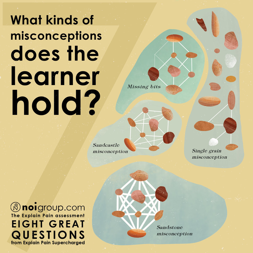 infographic_7_what kinds of misconceptions does the learner hold.jpg