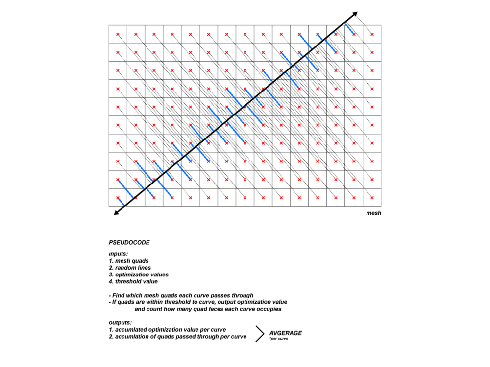 diagramCODE.png