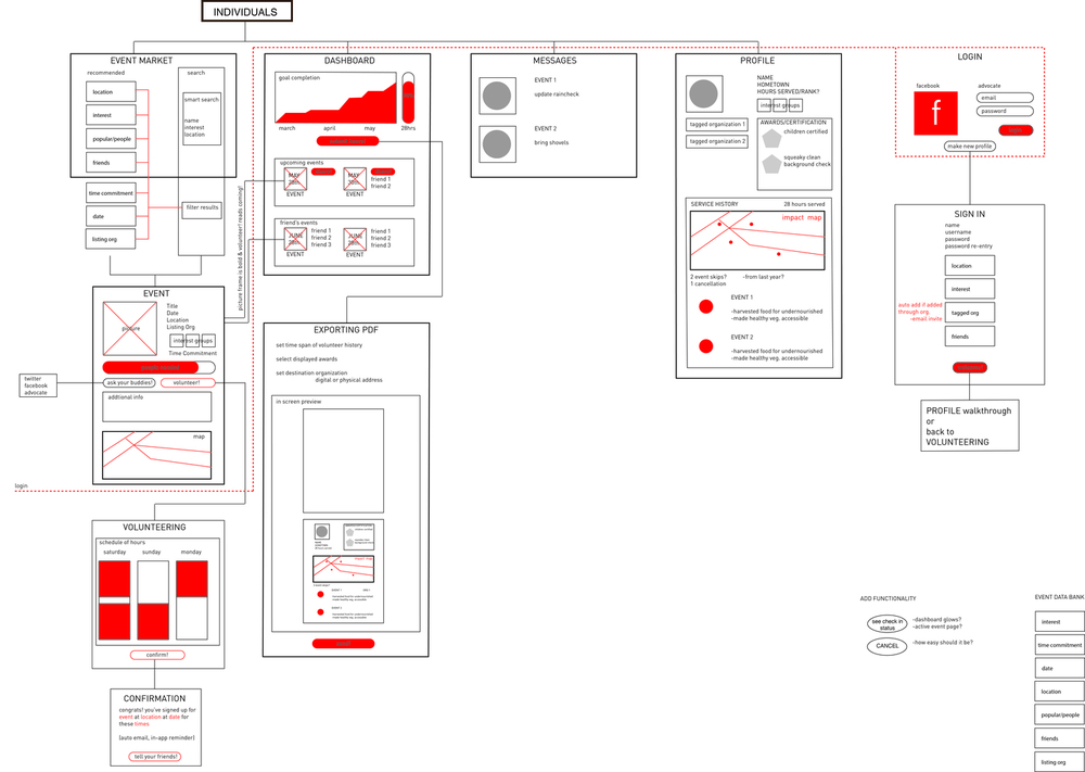 early wireframe of the site