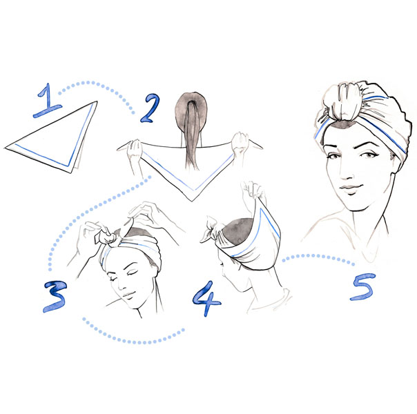linear fashion step by step illustration